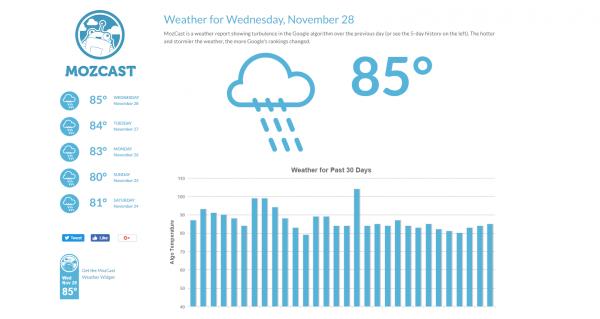Pogoda w Google MOZCAST